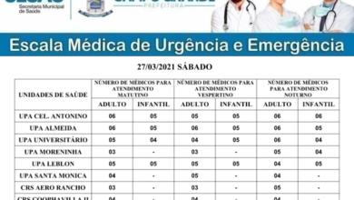 Foto de Confira a escala médica de plantão nas UPAs e CRSs neste sábado (27/03/2021) | CGNotícias