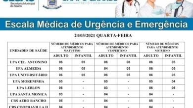 Foto de Confira a escala médica de plantão nas UPAs e CRSs nesta quarta-feira (24/03/2021) | CGNotícias