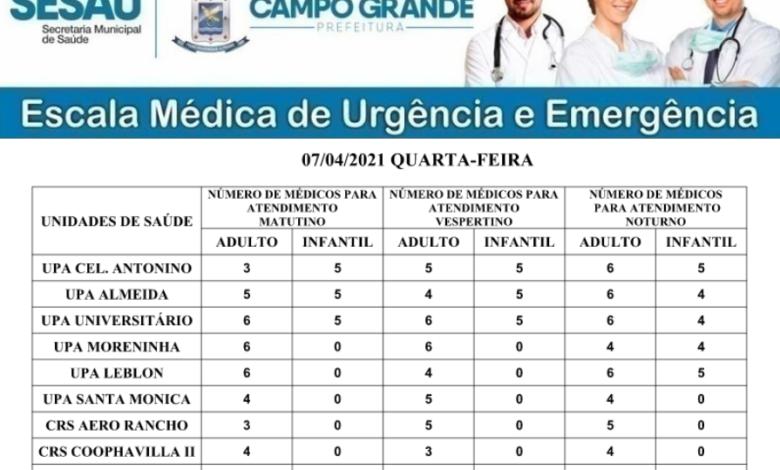 Confira a escala médica de plantão nas UPAs e CRSs nesta quarta-feira (07/04/2021) | CGNotícias