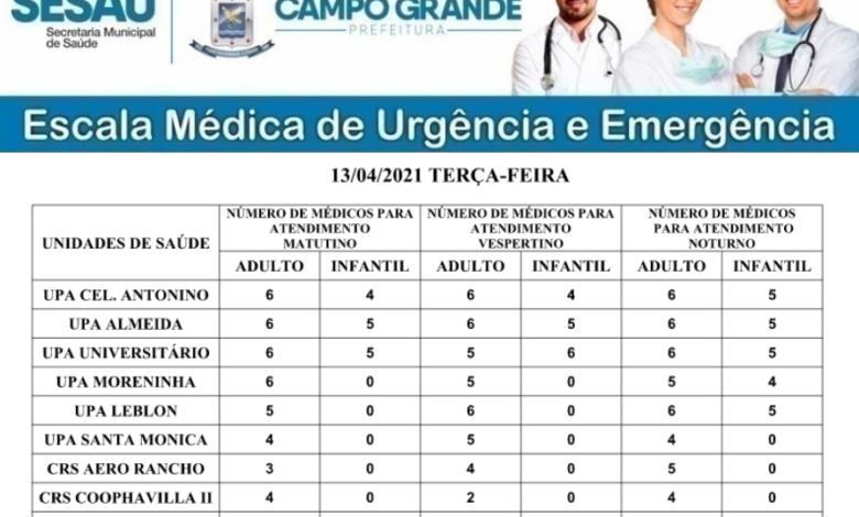 Confira a escala médica de plantão nas UPAs e CRSs nesta terça-feira (12/04/2021) | CGNotícias